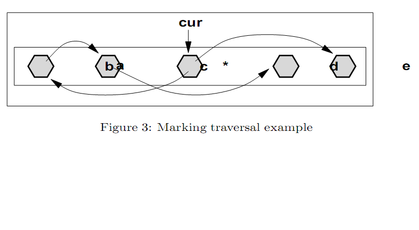 """marking traversal example"""